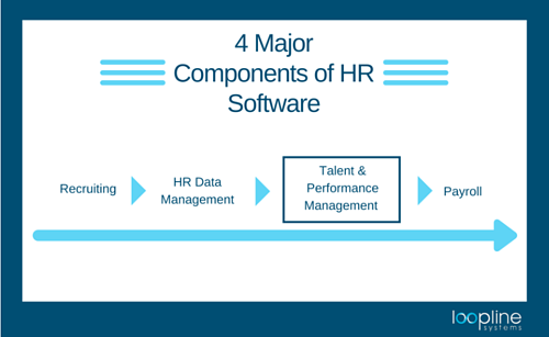 4 Major Components of HR Software