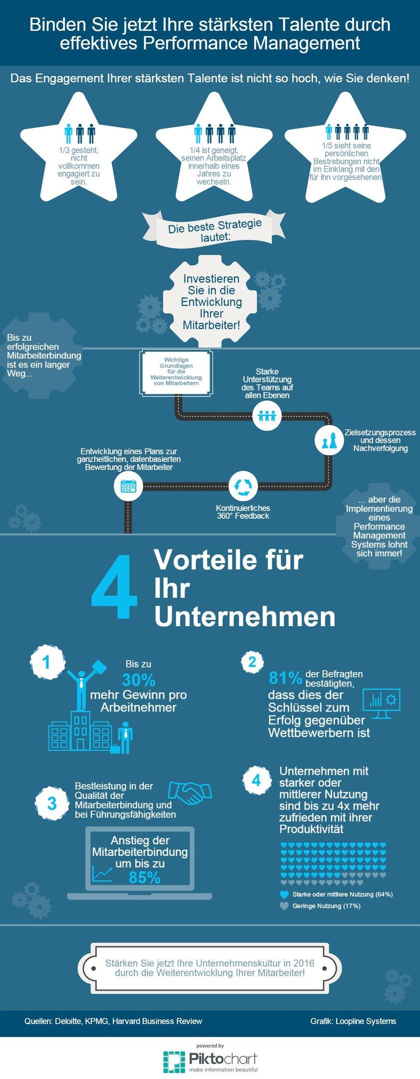 Attraktiver_Arbeitgeber_loopline_systems