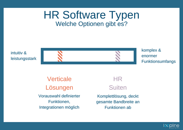 HR Software Typen