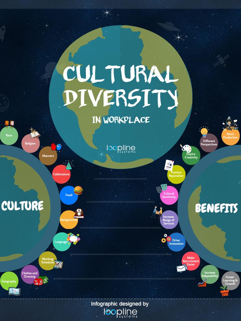 Infographic_Cultural Diversity_EN.png