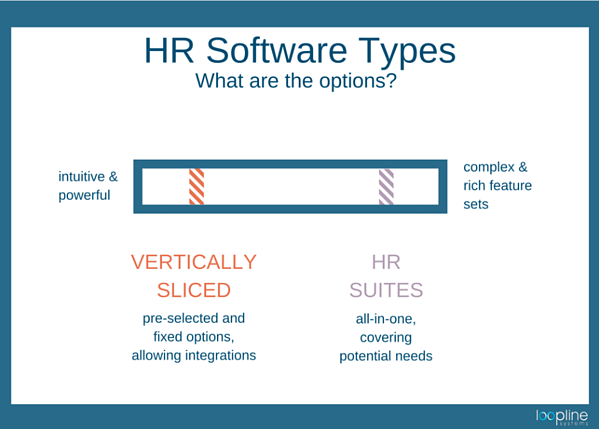 HR Software Types